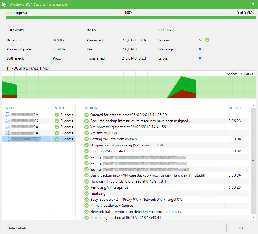 Veeam – Failed to index guest file system in job backup -